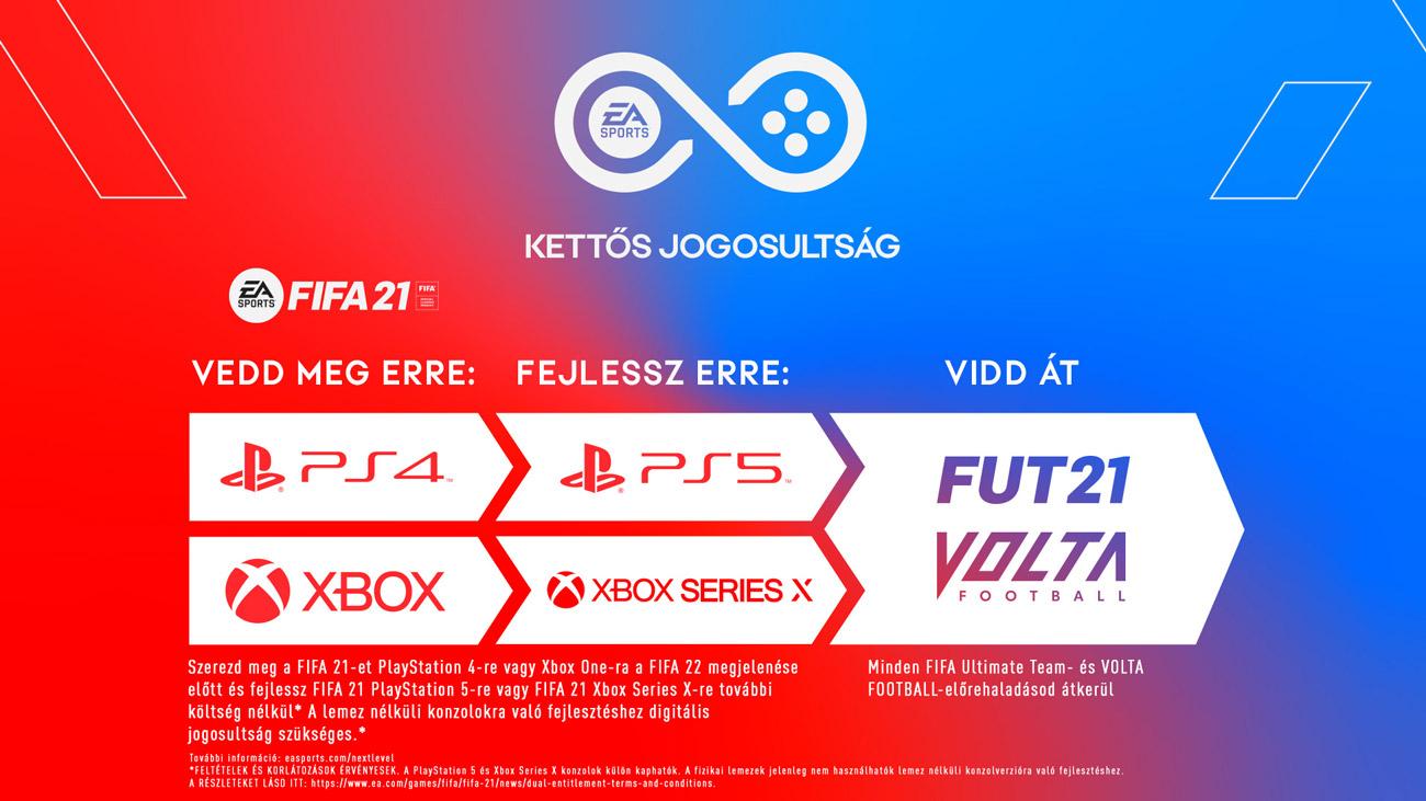 /><br /><br />Győzz egy csapatként az EA SPORTS FIFA 21-ben, amelyet a Frostbite grafikus motor kelt életre soha nem látott módon! Akár az utcákon, akár a tömött stadionokban játszol, a FIFA 21 több lehetőséget kínál, mint valaha ? benne az UEFA Bajnokok Ligájával és a CONMEBOL Libertadores bajnoksággal.</p> <p>Az új deferred lighting bevilágítási rendszerrel a FIFA 21 autentikus, új környezeteket és ultra-élethű focis akciót kelt életre, még részletesebb karaktermodellekkel, amelyek a stadion minden részét megtöltik. A következő generációs technológia még jobban visszaadja a játékosok fizikumát és mozgását, a dinamikus bevilágítás pedig még jobban kihozza a részleteket az emberek arcán, haján és ruházatán.</p> <p>Új 3D hangzással, új animációs technológiával és még több hangulati elemmel minden meccs olyan, mintha egy bajnoki döntő lenne. Játssz a kedvenc játékmódjaidban, indíts teljes karriert, hódítsd meg az utcai foci világát a VOLTA Football módban, vagy állítsd össze álomcsapatodat a FIFA 21 Ultimate Team-ben. Szerezd meg a FIFA 21-et, és frissíts a következő generációs változatra ingyen!</p> <p>A FIFA 21 a foci új szintje. Érezd, lásd, halld, és tapasztald meg te is.</p> <h2 class=
